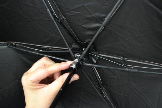 畳むのが簡単な折りたたみ日傘