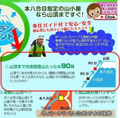 女性・小学生・初心者の富士登山